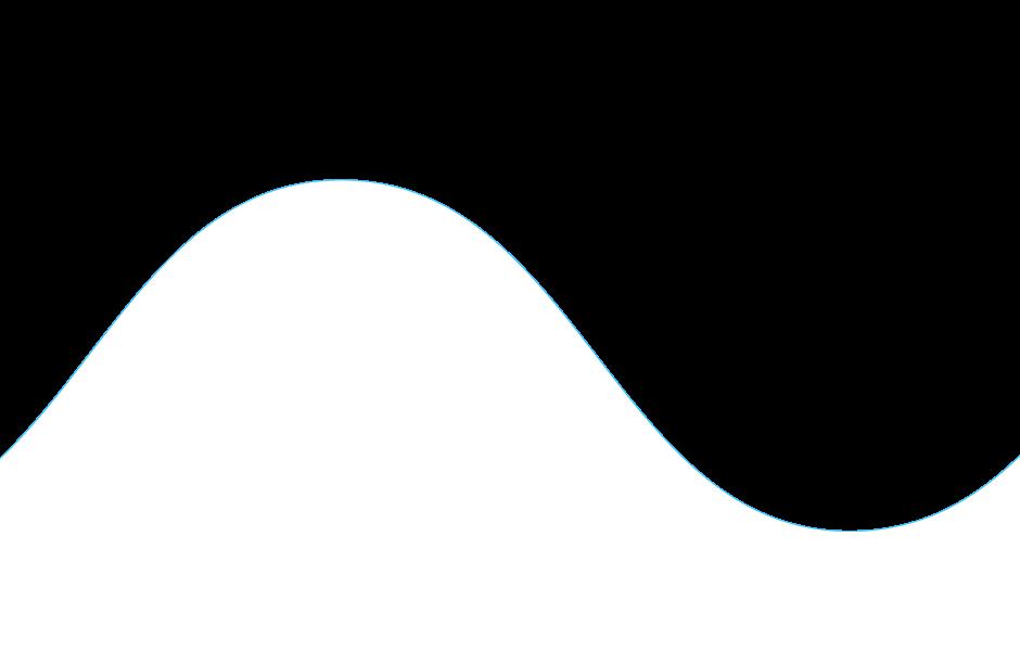 Χάρτης εμβέλειας – Βλαδιβοστόκ